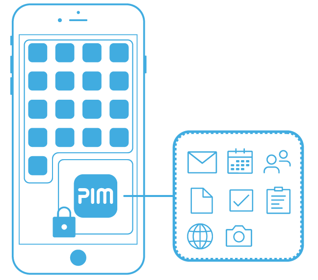 Secure Container protects internal data on mobile devices
