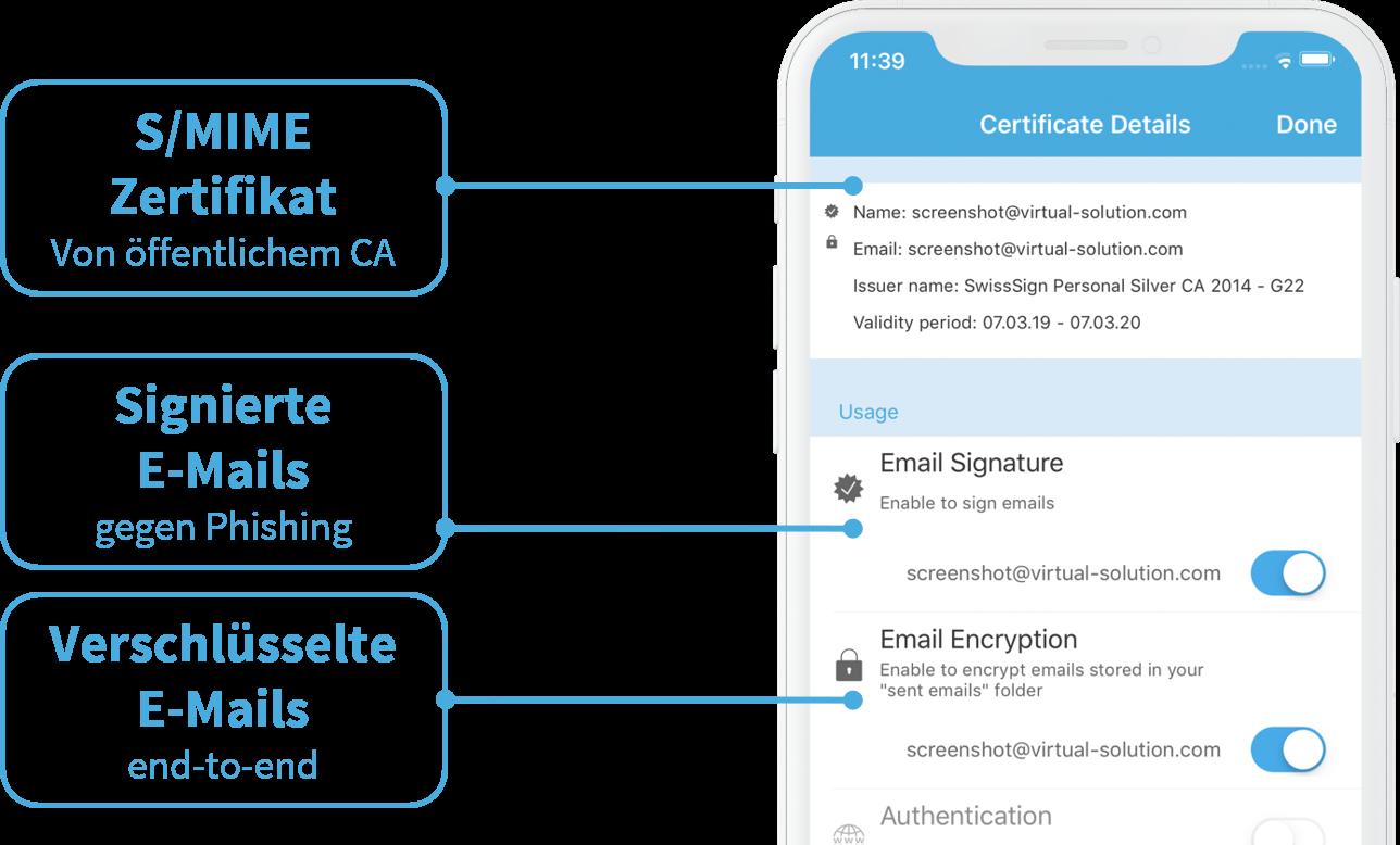 E-Mails mit SecurePIM ganz einfach verschlüsseln und signieren