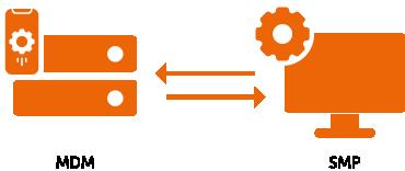 MDM_SMP_Flexibilität_Icon_orange_370px